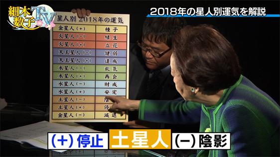 必見!細木先生が2018年の星人別運気を明かす